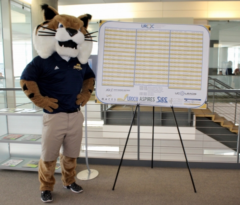 Rufus the Bobcat at the 11th Annual Research Symposium